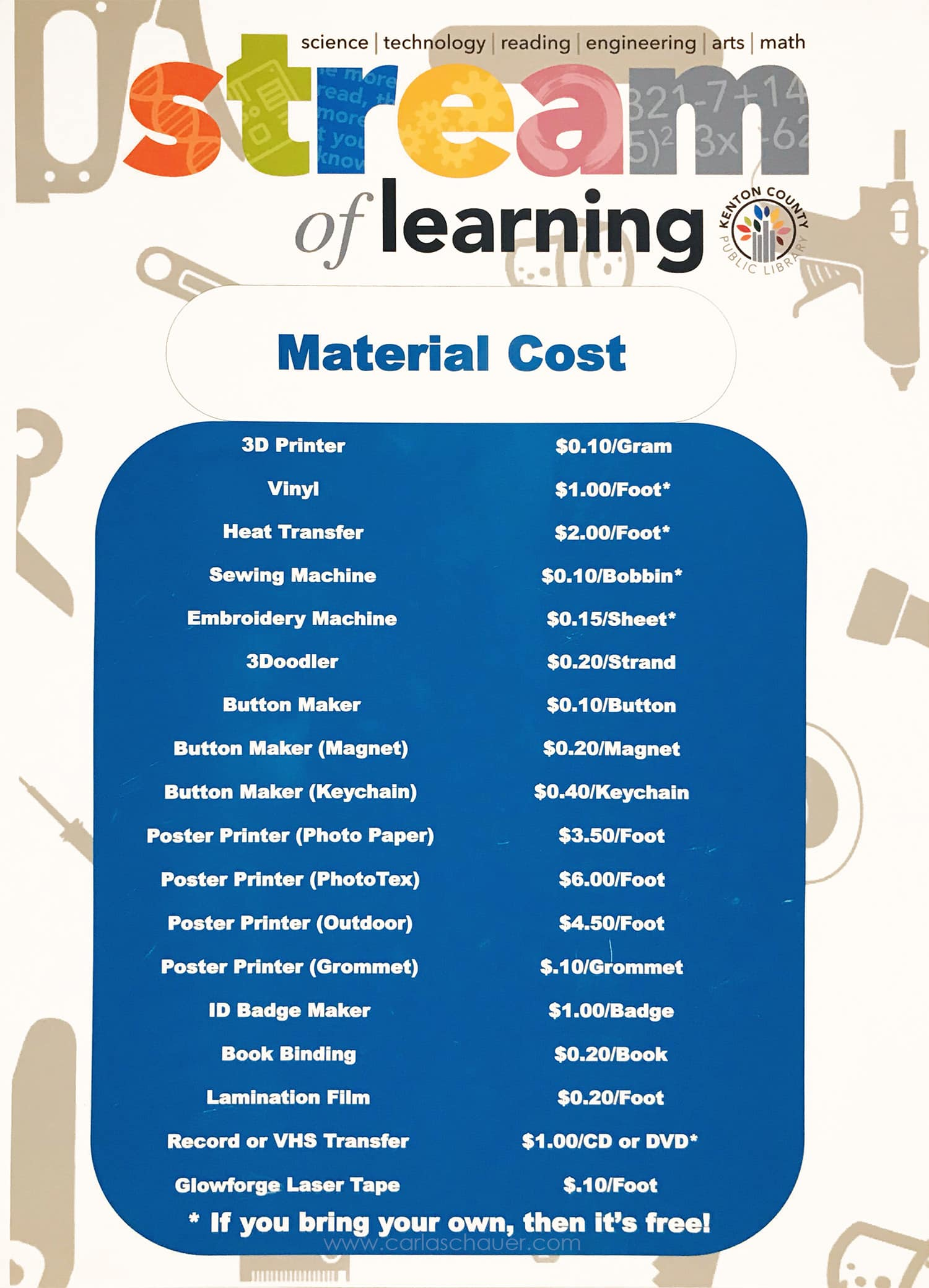 Library makerspaces are low or even no cost if you bring your own materials, or you can purchase materials there.Materials costs for Kenton County Library Stream Center Makerspace